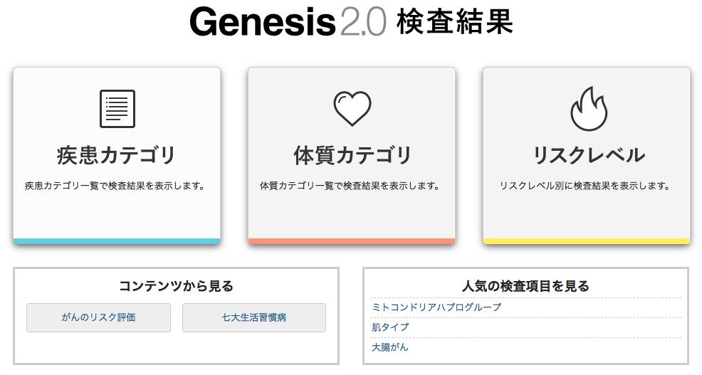 遺伝子検査・結果報告